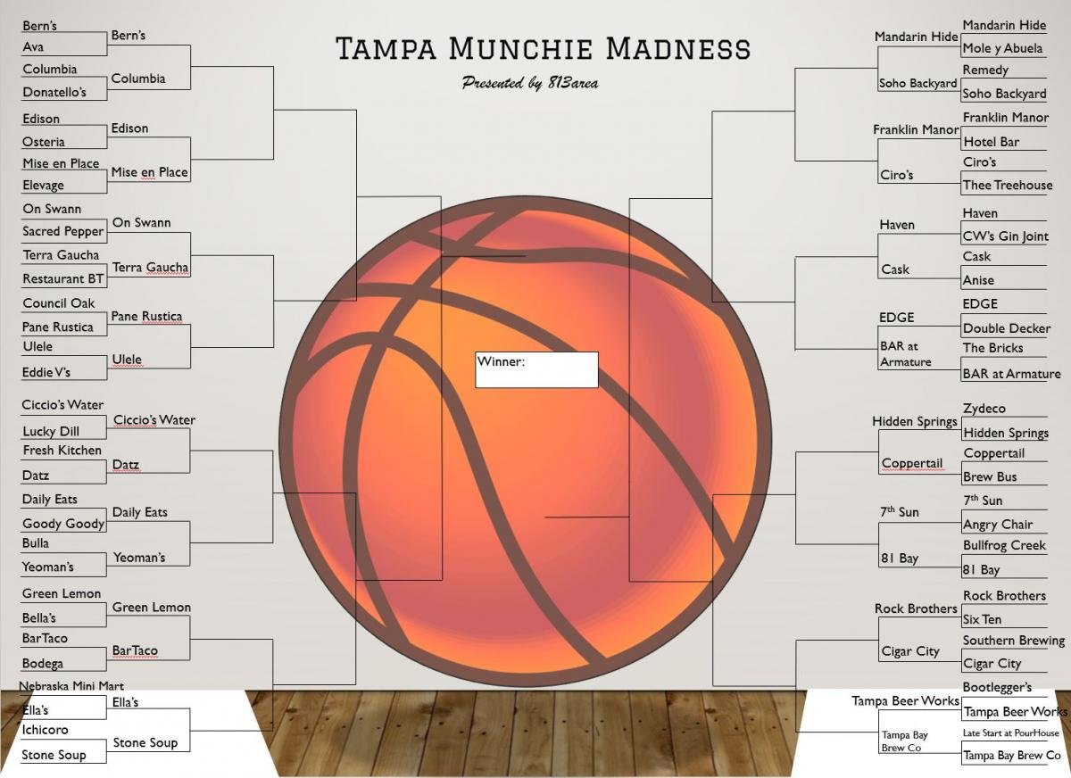 Tampa's Munchie Madness Bracket 2019 is Here!