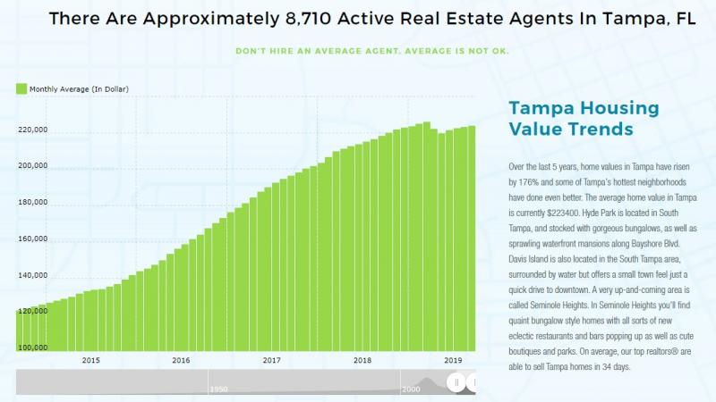 Top Real Estate Agents in Tampa