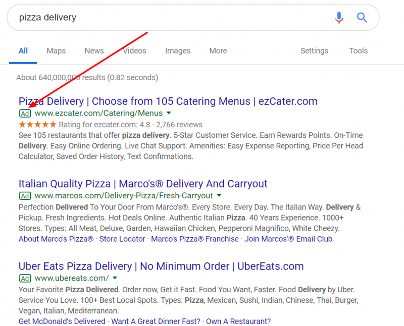 Pay Per Click for Your Local Business: How Use Adwords to