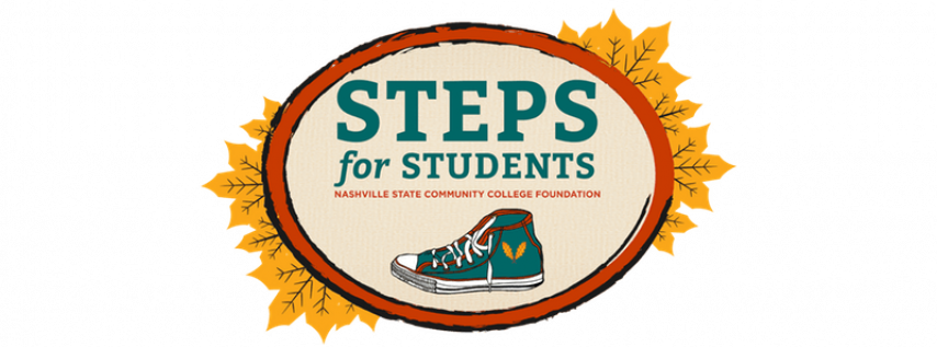 Steps for the Students