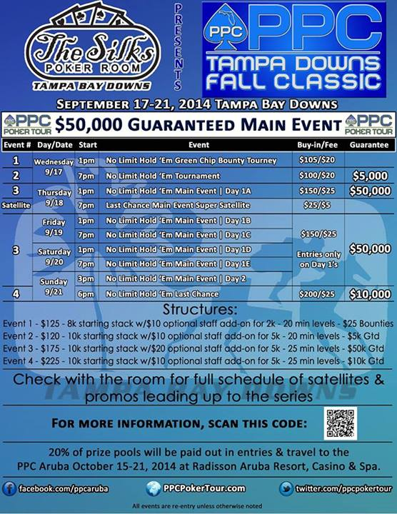 2014 PPC Tampa Downs Fall Classic
