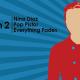 FREE WEEK: Nina Diaz + Pop Pistol + Everything Fades