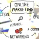 Online Marketing Strategy 2017