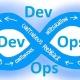 4 weeks DevOps training for beginners in Washington, DC | devops bootcamp |...