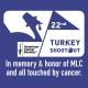 22nd Annual Turkey Shootout benefitting American Cancer Society