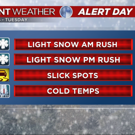 Two chances for light snow today; cold temps remain: Pinpoint Weather Alert Day244