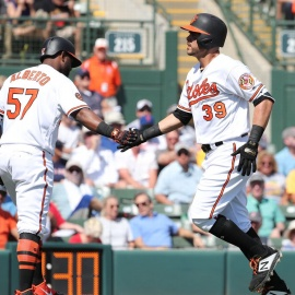Tuesday Bird Droppings: Where the Orioles are pouring on the runs187